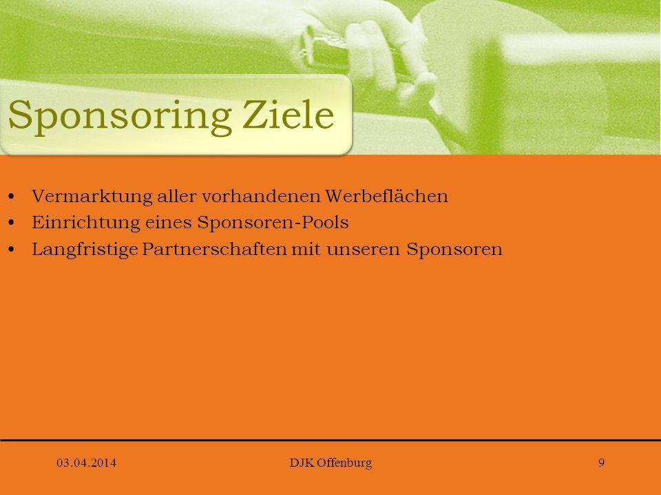 03.04.2014DJK Offenburg9 Vermarktung aller vorhandenen Werbeflächen Einrichtung eines Sponsoren-Pools Langfristige Partnerschaften mit unseren Sponsor