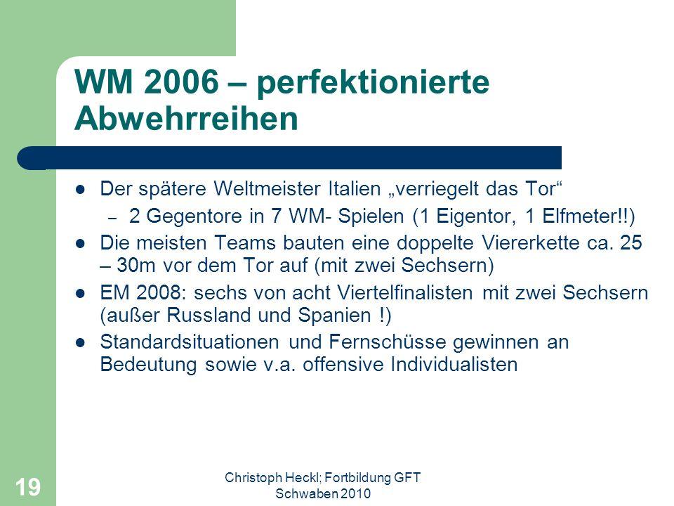 Christoph Heckl; Fortbildung GFT Schwaben 2010 18 Zahlen der WM 2002 Anzahl der Zweikämpfe betrug 212,7 pro Spiel (höchster Wert aller WM) Nur alle zw