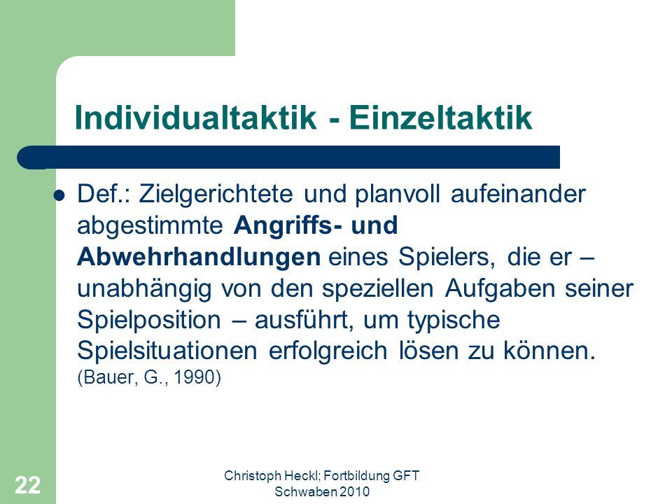 Christoph Heckl; Fortbildung GFT Schwaben 2010 21 Wunschvorstellung vs. Praxis Offensive gewinnt Spiele – Defensive gewinnt Meisterschaften – Trainer: