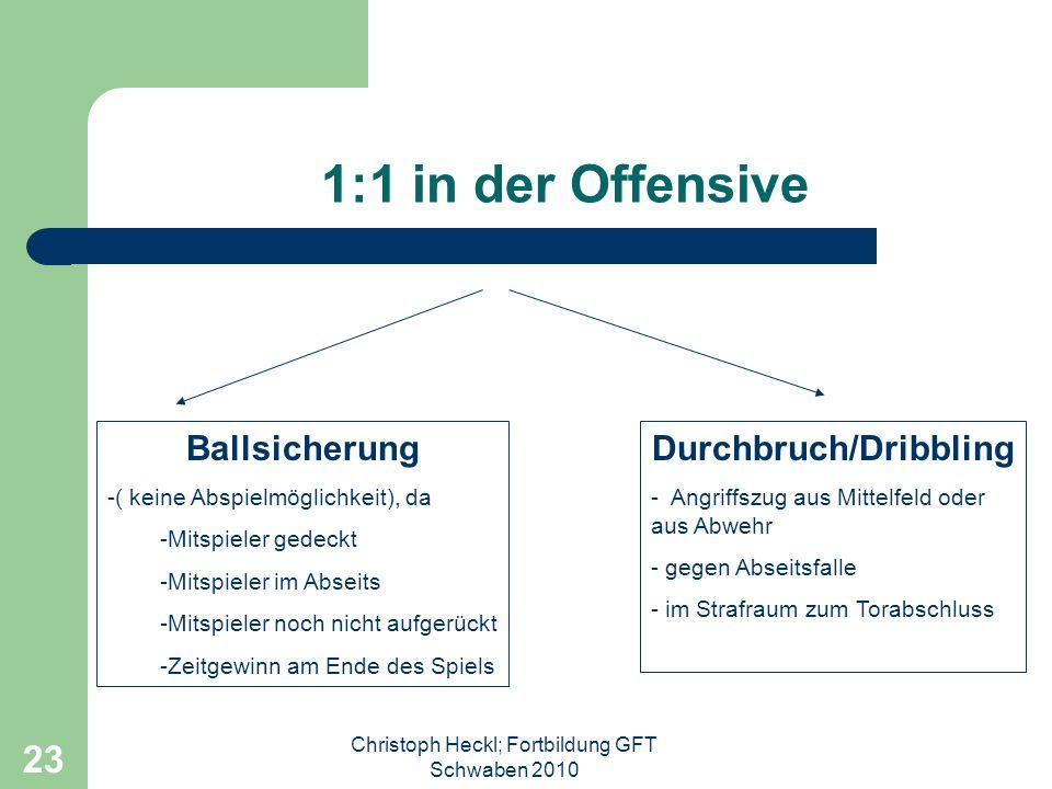 Christoph Heckl; Fortbildung GFT Schwaben 2010 22 Individualtaktik - Einzeltaktik Def.: Zielgerichtete und planvoll aufeinander abgestimmte Angriffs-
