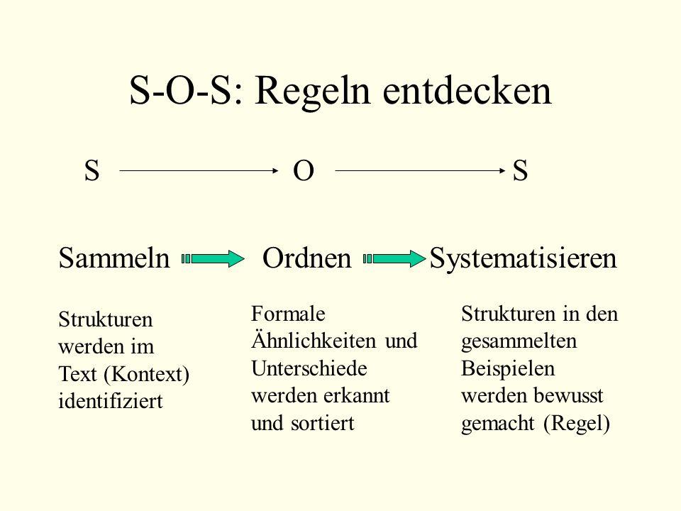 S-O-S: Regeln entdecken S O S SammelnOrdnen Systematisieren Strukturen werden im Text (Kontext) identifiziert Formale Ähnlichkeiten und Unterschiede w