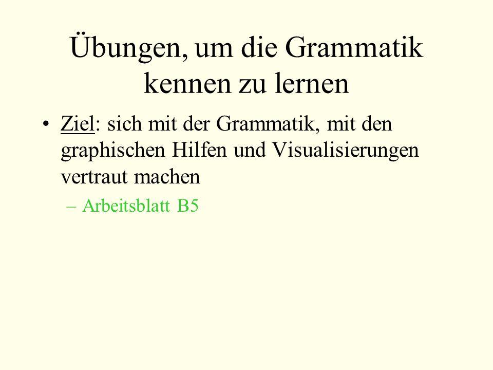 Übungen, um die Grammatik kennen zu lernen Ziel: sich mit der Grammatik, mit den graphischen Hilfen und Visualisierungen vertraut machen –Arbeitsblatt