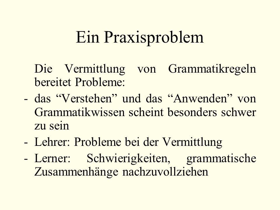 Ein Praxisproblem Die Vermittlung von Grammatikregeln bereitet Probleme: -das Verstehen und das Anwenden von Grammatikwissen scheint besonders schwer