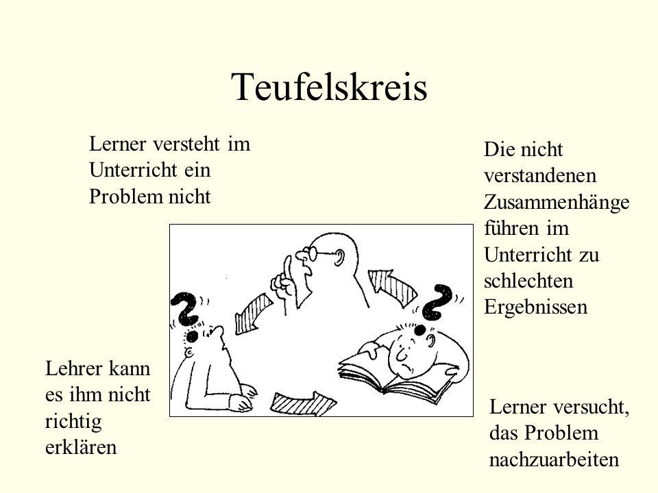 Teufelskreis Lerner versteht im Unterricht ein Problem nicht Lerner versucht, das Problem nachzuarbeiten Lehrer kann es ihm nicht richtig erklären Die