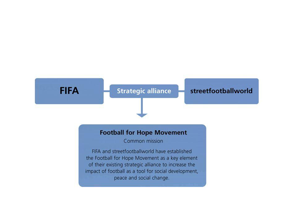 FIFA und streetfootballworld