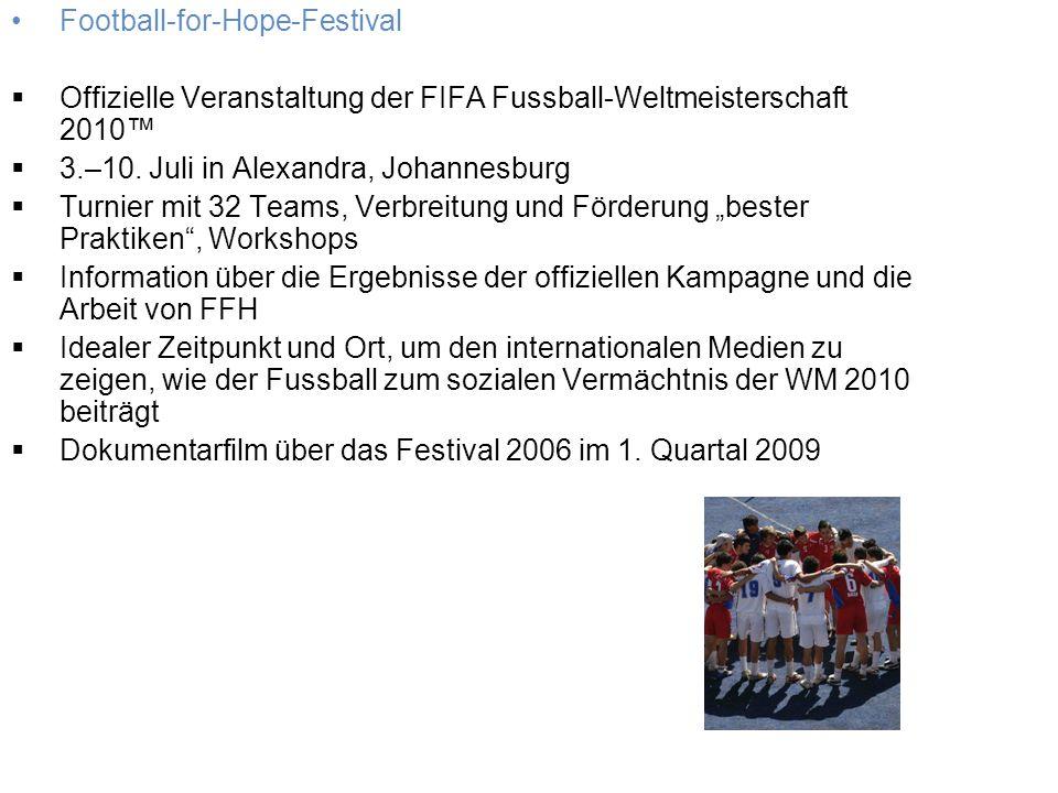 Soziale Aktionen für 2010 Football-for-Hope-Festival Offizielle Veranstaltung der FIFA Fussball-Weltmeisterschaft 2010 3.–10. Juli in Alexandra, Johan