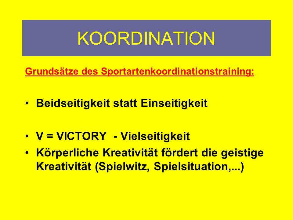 KOORDINATION Grundsätze des Sportartenkoordinationstraining: Beindarmigkeit fördert die Beidbeinigkeit Auf labiler Unterlage Links/rechts/vor/zurück Einfach zu zweifach, dreifach Handlungen (Schlagzeug) Nicht zu lange – dafür lieber öfters