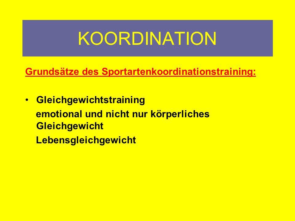 KOORDINATION Grundsätze des Sportartenkoordinationstraining: Jonglieren: Fuß und Hand Spielkoordination: Eishockey, Basketball, Volleyball, Inline Hockey Einradfahren Inline Skating MTB