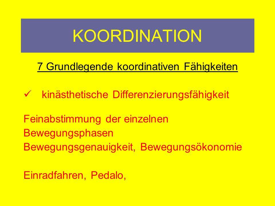 KOORDINATION Warum .