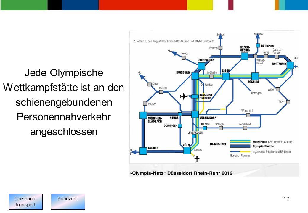 12 Jede Olympische Wettkampfstätte ist an den schienengebundenen Personennahverkehr angeschlossen Personen- transport Kapazität