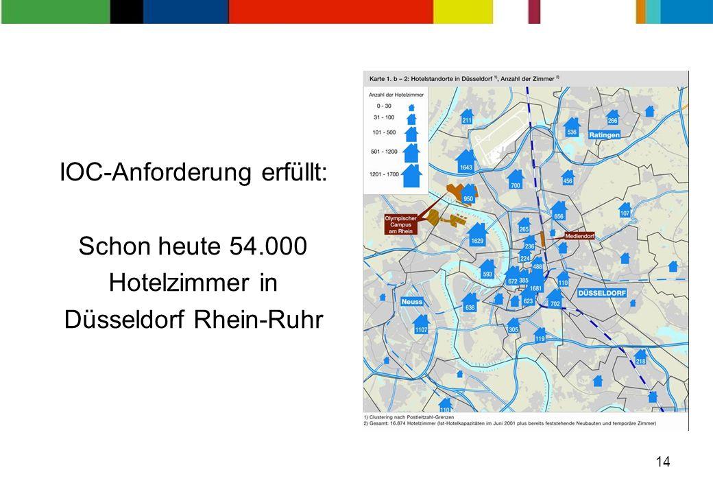 14 IOC-Anforderung erfüllt: Schon heute 54.000 Hotelzimmer in Düsseldorf Rhein-Ruhr