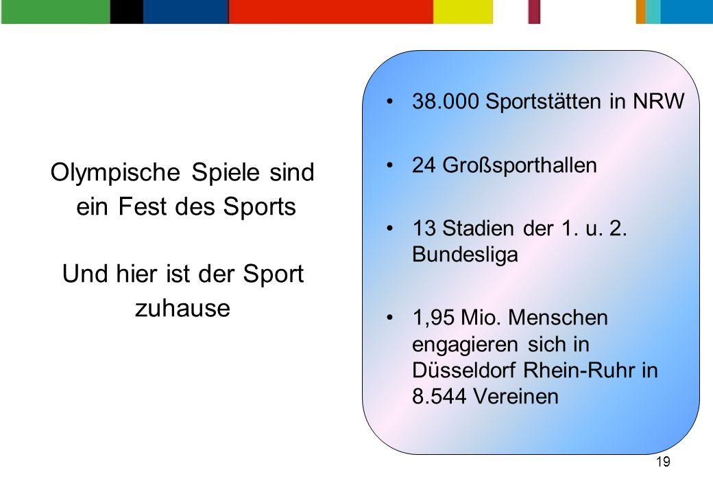 19 Olympische Spiele sind ein Fest des Sports Und hier ist der Sport zuhause 38.000 Sportstätten in NRW 24 Großsporthallen 13 Stadien der 1.