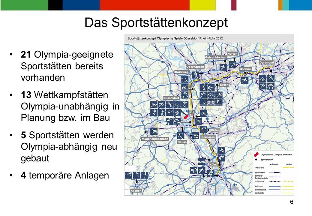 6 Das Sportstättenkonzept 21 Olympia-geeignete Sportstätten bereits vorhanden 13 Wettkampfstätten Olympia-unabhängig in Planung bzw.