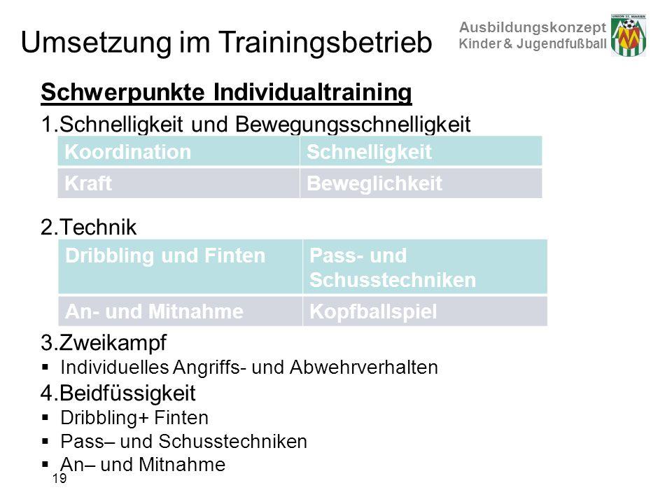 Ausbildungskonzept Kinder & Jugendfußball 19 Schwerpunkte Individualtraining 1.Schnelligkeit und Bewegungsschnelligkeit 2.Technik 3.Zweikampf Individu