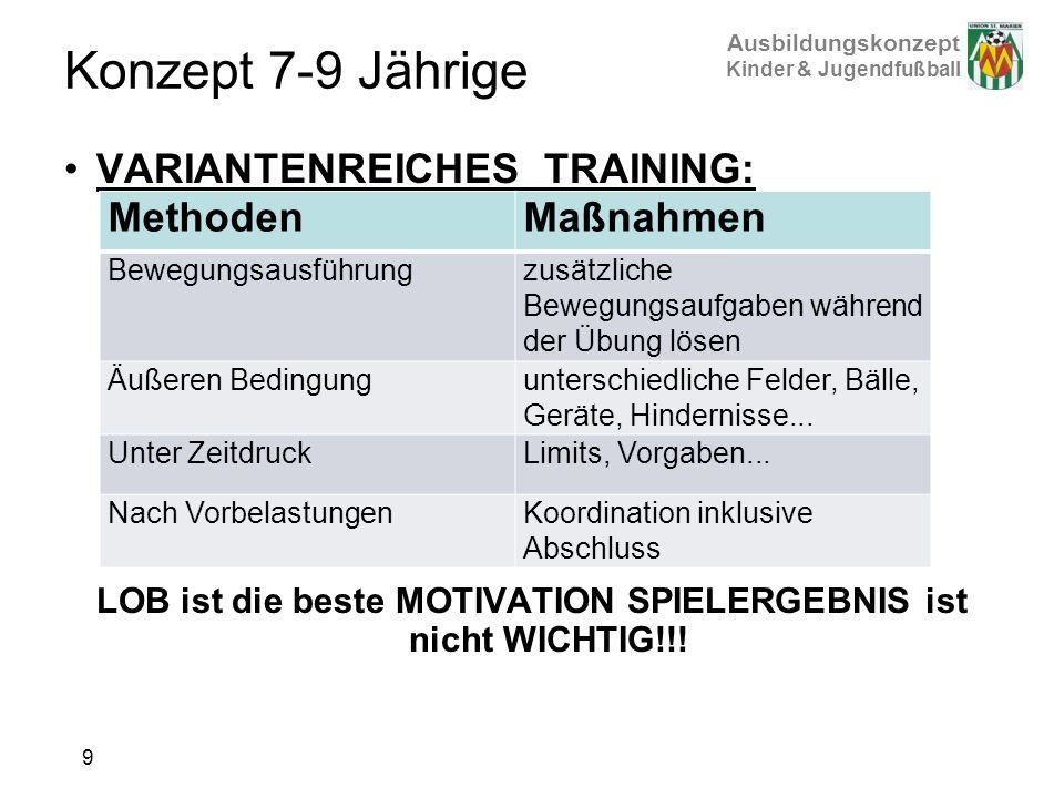 Ausbildungskonzept Kinder & Jugendfußball Konzept 7-9 Jährige VARIANTENREICHES TRAINING: LOB ist die beste MOTIVATION SPIELERGEBNIS ist nicht WICHTIG!