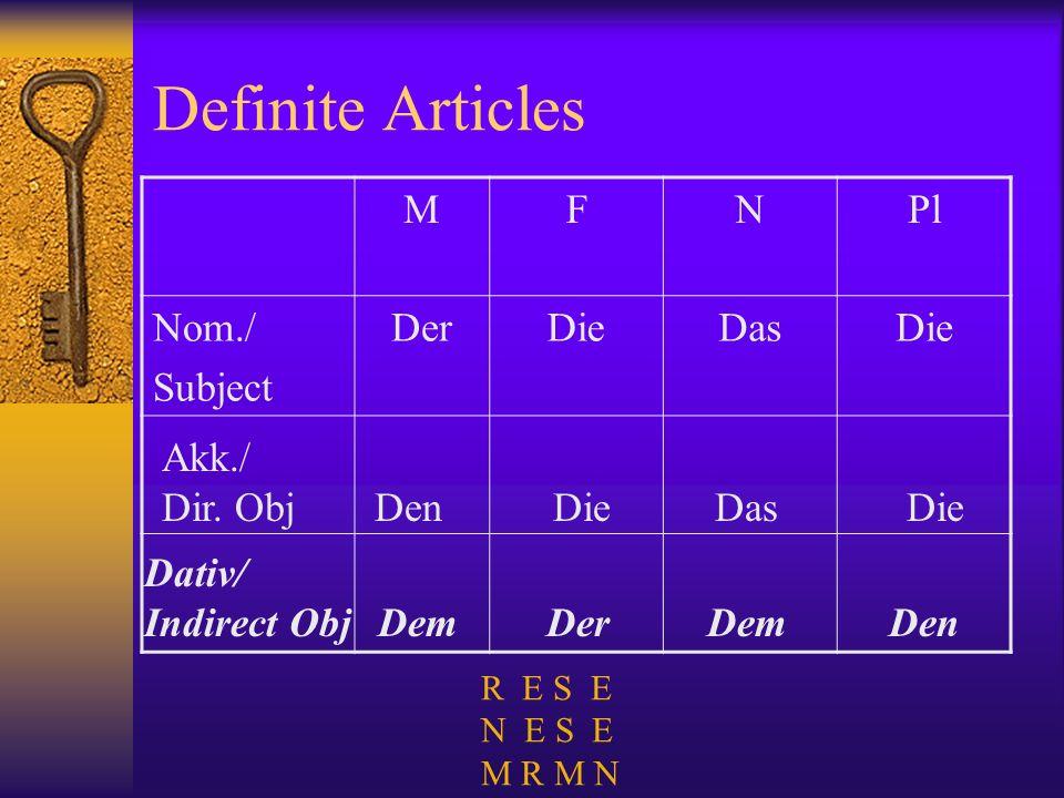 Definite Articles MFNPl Nom./ Subject DerDieDasDie Akk./ Dir. ObjDen Die DasDie Dativ/ Indirect Obj Dem Der Dem Den R E S E N E S E M R M N