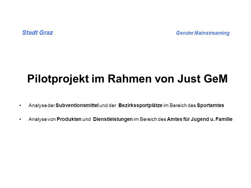 Stadt Graz Gender Mainstreaming Pilotprojekt im Rahmen von Just GeM Analyse der Subventionsmittel und der Bezirkssportplätze im Bereich des Sportamtes Analyse von Produkten und Dienstleistungen im Bereich des Amtes für Jugend u.