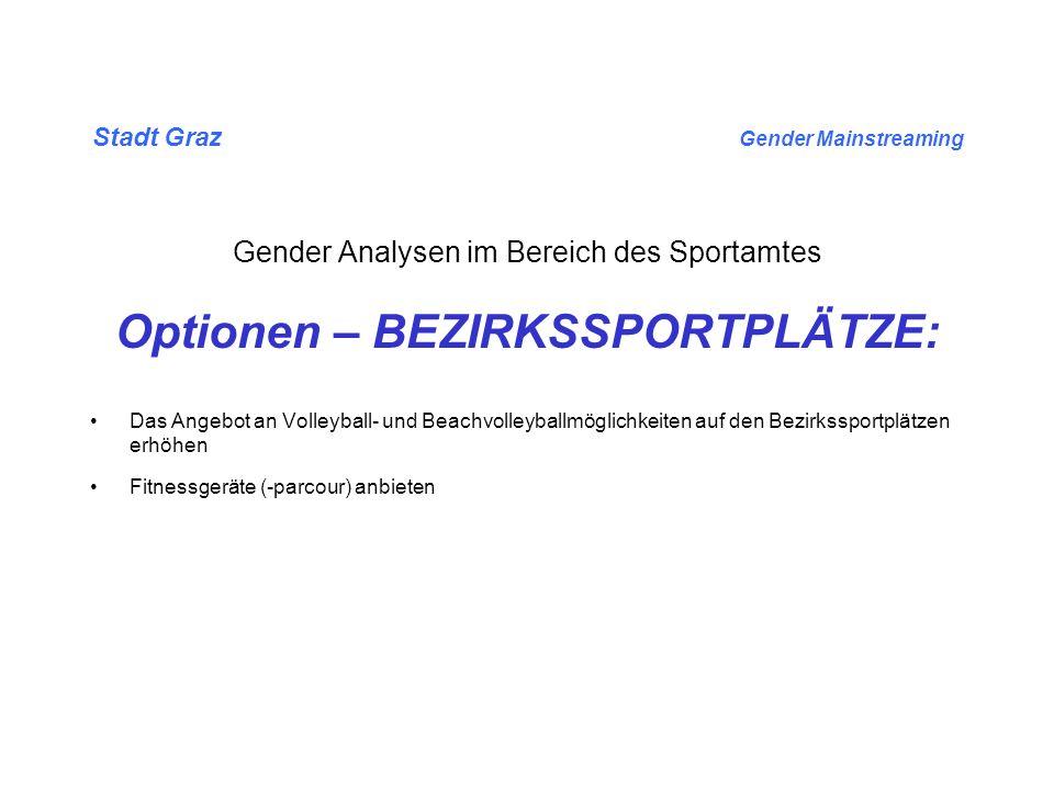 Stadt Graz Gender Mainstreaming Gender Analysen im Bereich des Sportamtes Optionen – BEZIRKSSPORTPLÄTZE: Das Angebot an Volleyball- und Beachvolleybal
