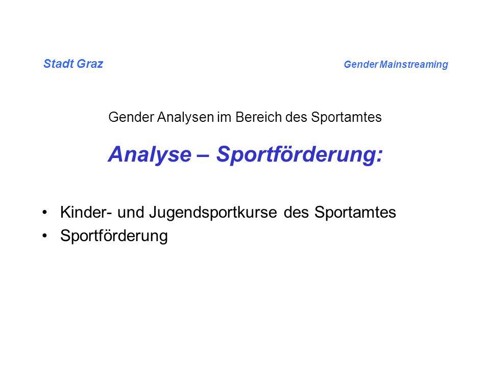 Stadt Graz Gender Mainstreaming Gender Analysen im Bereich des Sportamtes Analyse – Sportförderung: Kinder- und Jugendsportkurse des Sportamtes Sportf