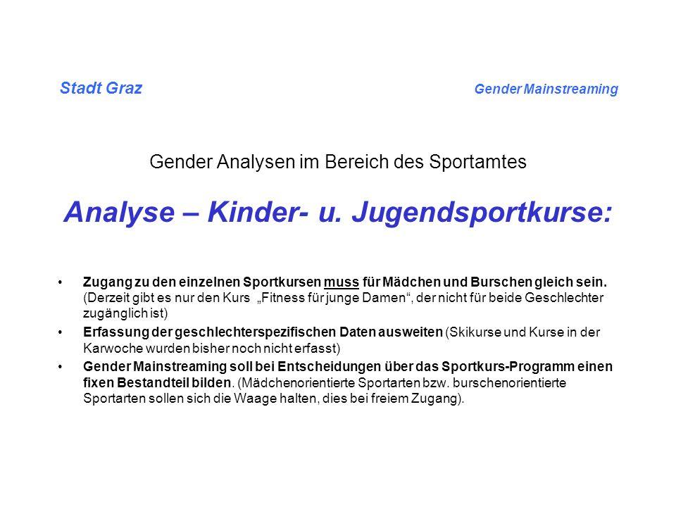 Stadt Graz Gender Mainstreaming Gender Analysen im Bereich des Sportamtes Analyse – Kinder- u. Jugendsportkurse: Zugang zu den einzelnen Sportkursen m
