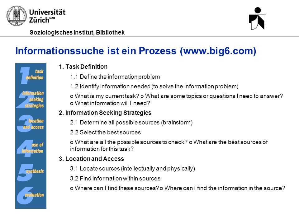 Soziologisches Institut, Bibliothek Informationssuche ist ein Prozess (www.big6.com) 1. Task Definition 1.1 Define the information problem 1.2 Identif