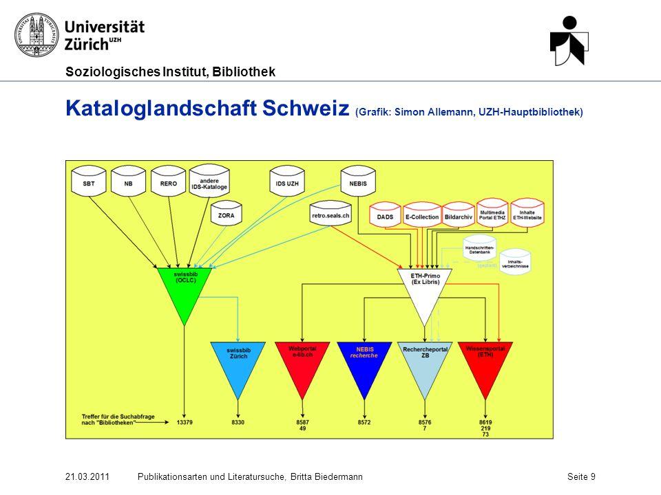 Soziologisches Institut, Bibliothek DEMO Swiss-Bib: www.swissbib.chwww.swissbib.ch Zusätzliche Informationen: Handout Wissensportal der ETH: http://www.library.ethz.ch/de/content/download/1652/16541/version/6/file/Handout_ Wissensportal.pdf http://www.library.ethz.ch/de/content/download/1652/16541/version/6/file/Handout_ Wissensportal.pdf Kataloginformation der Zentralbibliothek: http://www.zb.uzh.ch/recherche/bibliothekskataloge/index.html.de http://www.zb.uzh.ch/recherche/bibliothekskataloge/index.html.de 21.3.2011Publikationsarten und Literatursuche, Britta BiedermannSeite 10