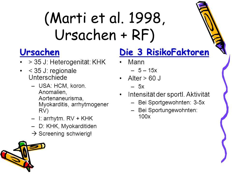 (Marti et al. 1998, Ursachen + RF) Ursachen > 35 J: Heterogenität: KHK < 35 J: regionale Unterschiede –USA: HCM, koron. Anomalien, Aortenaneurisma, My