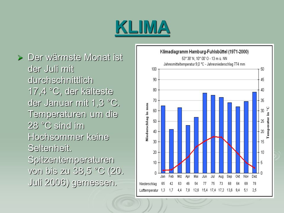 KLIMA Der wärmste Monat ist der Juli mit durchschnittlich 17,4 °C, der kälteste der Januar mit 1,3 °C.