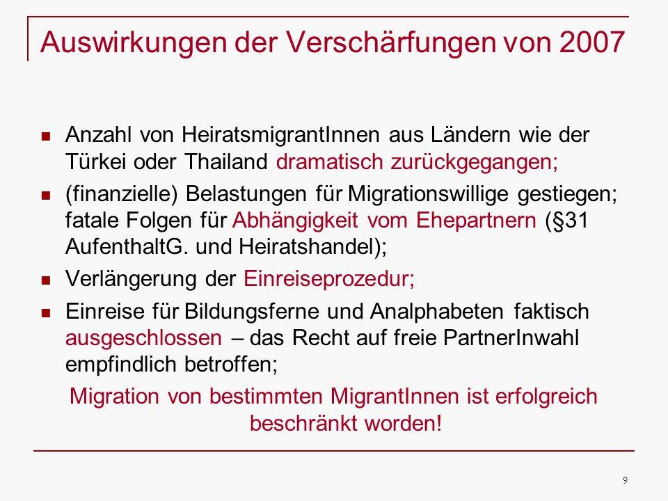 9 Auswirkungen der Verschärfungen von 2007 Anzahl von HeiratsmigrantInnen aus Ländern wie der Türkei oder Thailand dramatisch zurückgegangen; (finanzielle) Belastungen für Migrationswillige gestiegen; fatale Folgen für Abhängigkeit vom Ehepartnern (§31 AufenthaltG.