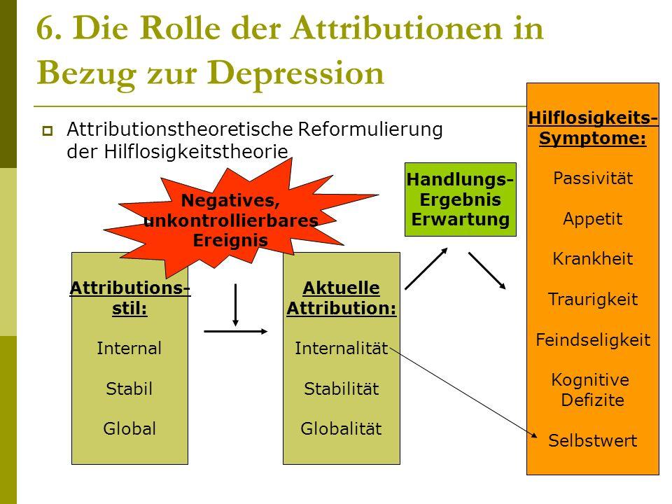 20 6. Die Rolle der Attributionen in Bezug zur Depression Attributionstheoretische Reformulierung der Hilflosigkeitstheorie Attributions- stil: Intern