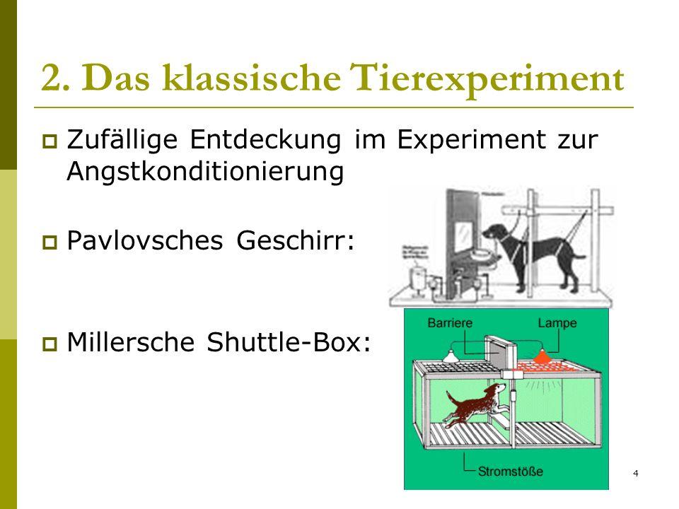 4 2. Das klassische Tierexperiment Zufällige Entdeckung im Experiment zur Angstkonditionierung Pavlovsches Geschirr: Millersche Shuttle-Box: