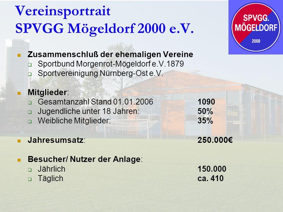 Vereinsportrait SPVGG Mögeldorf 2000 e.V.