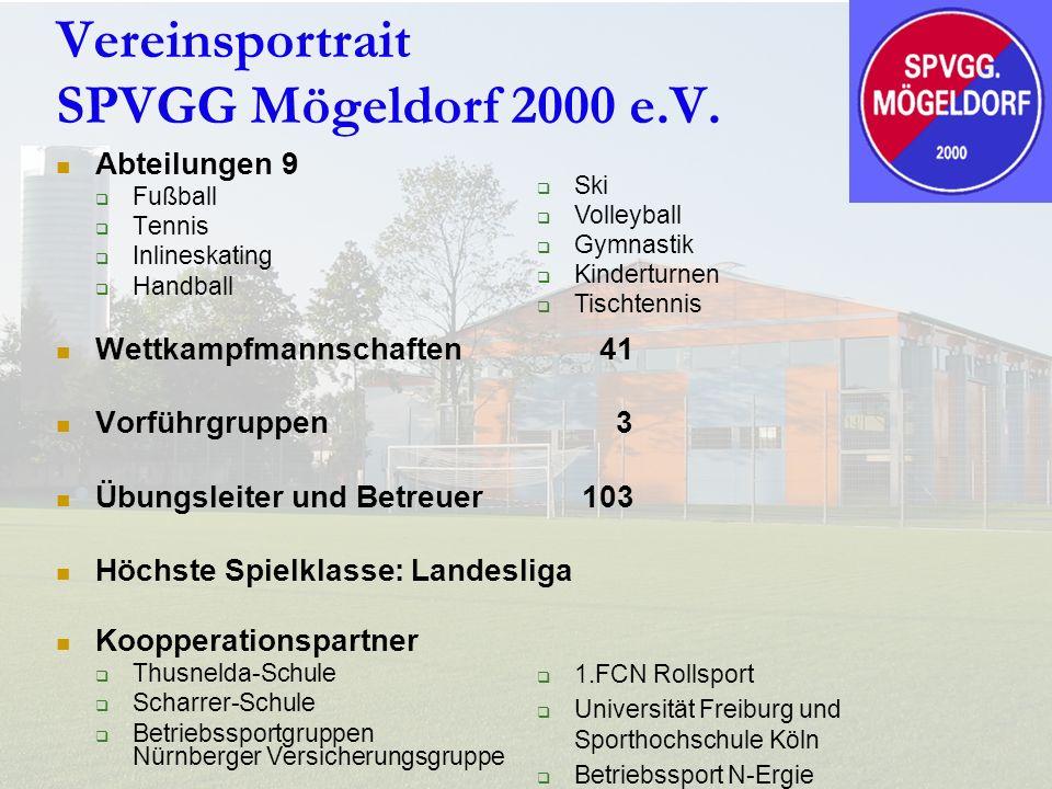 Zusammenschluß der ehemaligen Vereine Sportbund Morgenrot-Mögeldorf e.V.1879 Sportvereinigung Nürnberg-Ost e.V.