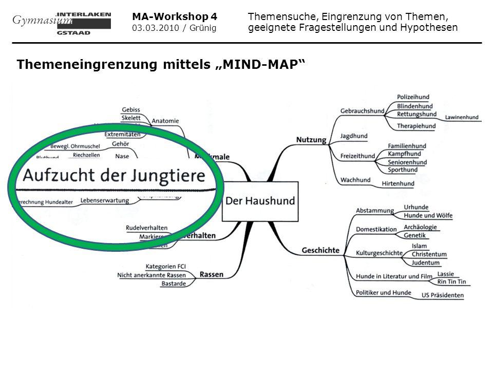 MA-Workshop 4 Themensuche, Eingrenzung von Themen, 03.03.2010 / Grünig geeignete Fragestellungen und Hypothesen Themeneingrenzung mittels MIND-MAP