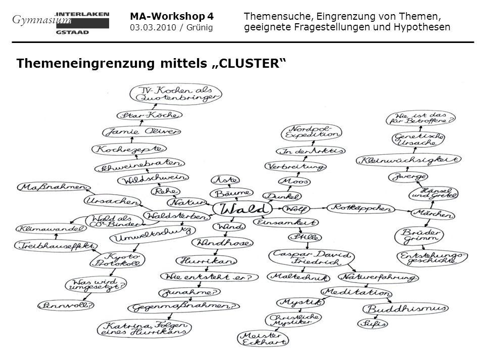 MA-Workshop 4 Themensuche, Eingrenzung von Themen, 03.03.2010 / Grünig geeignete Fragestellungen und Hypothesen Themeneingrenzung mittels CLUSTER
