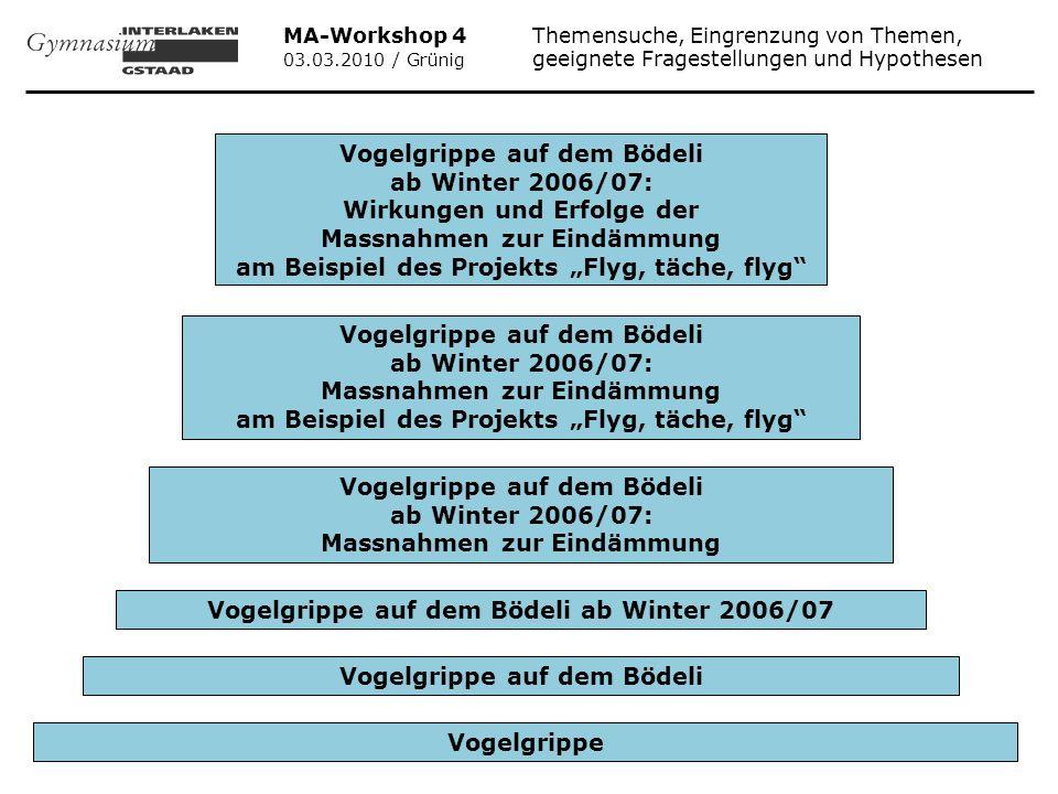 MA-Workshop 4 Themensuche, Eingrenzung von Themen, 03.03.2010 / Grünig geeignete Fragestellungen und Hypothesen Vogelgrippe Vogelgrippe auf dem Bödeli
