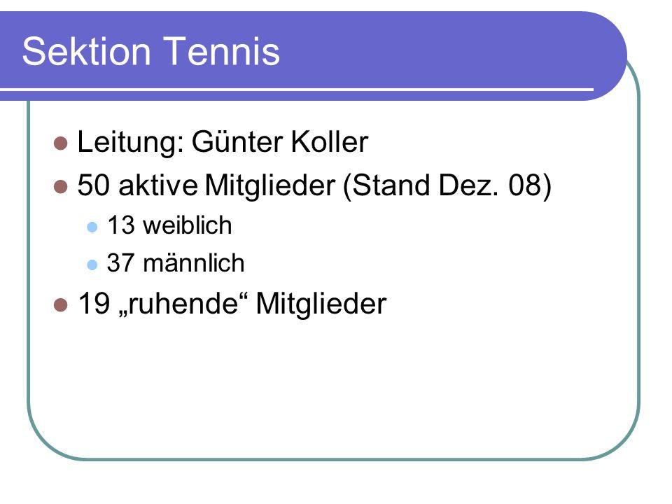 Sektion Tennis Leitung: Günter Koller 50 aktive Mitglieder (Stand Dez. 08) 13 weiblich 37 männlich 19 ruhende Mitglieder
