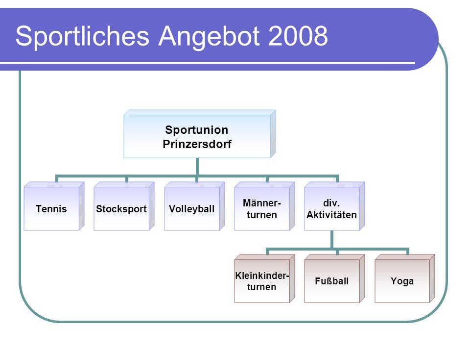 Sportliches Angebot 2008 Sportunion Prinzersdorf TennisStocksportVolleyball Männer- turnen div. Aktivitäten Kleinkinder- turnen FußballYoga