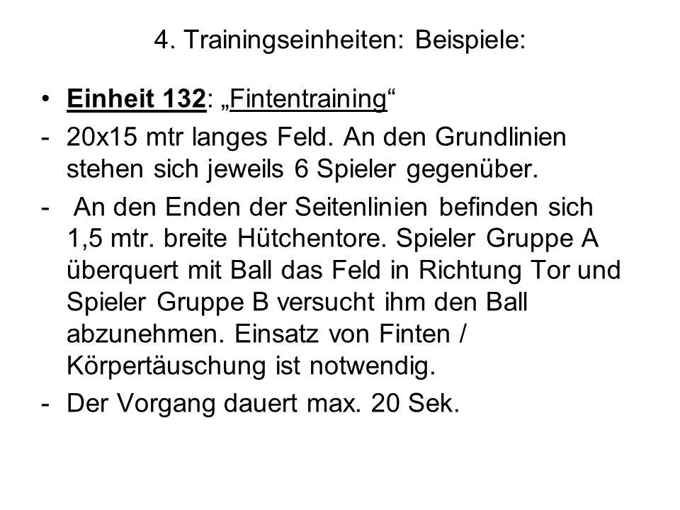 4. Trainingseinheiten: Beispiele: Einheit 132: Fintentraining -20x15 mtr langes Feld. An den Grundlinien stehen sich jeweils 6 Spieler gegenüber. - An