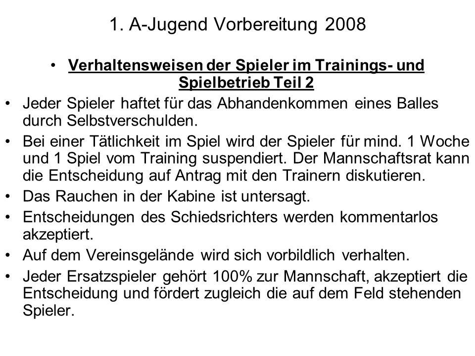1. A-Jugend Vorbereitung 2008 Verhaltensweisen der Spieler im Trainings- und Spielbetrieb Teil 2 Jeder Spieler haftet für das Abhandenkommen eines Bal