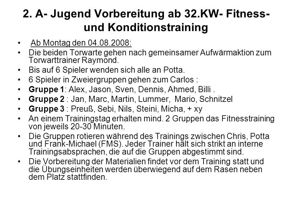 2. A- Jugend Vorbereitung ab 32.KW- Fitness- und Konditionstraining Ab Montag den 04.08.2008: Die beiden Torwarte gehen nach gemeinsamer Aufwärmaktion