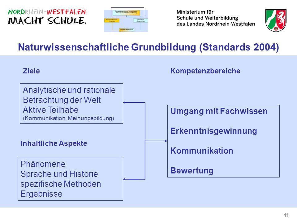 11 Naturwissenschaftliche Grundbildung (Standards 2004) Analytische und rationale Betrachtung der Welt Aktive Teilhabe (Kommunikation, Meinungsbildung