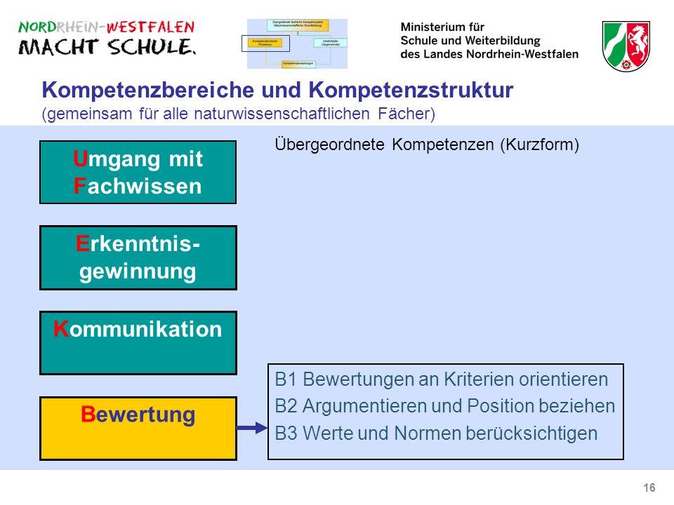 16 Kompetenzbereiche und Kompetenzstruktur (gemeinsam für alle naturwissenschaftlichen Fächer) B1 Bewertungen an Kriterien orientieren B2 Argumentiere