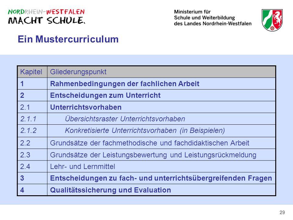 29 KapitelGliederungspunkt 1Rahmenbedingungen der fachlichen Arbeit 2Entscheidungen zum Unterricht 2.1Unterrichtsvorhaben 2.1.1Übersichtsraster Unterr