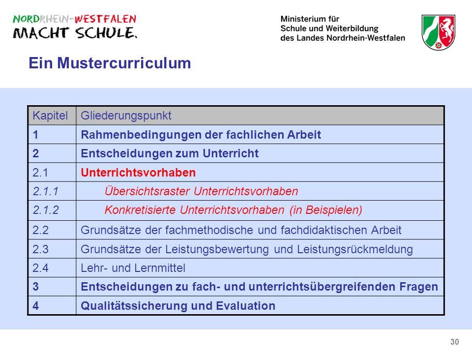 30 KapitelGliederungspunkt 1Rahmenbedingungen der fachlichen Arbeit 2Entscheidungen zum Unterricht 2.1Unterrichtsvorhaben 2.1.1Übersichtsraster Unterr