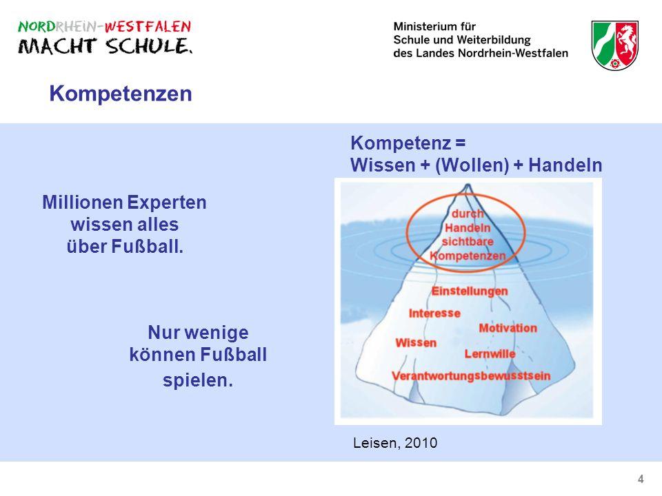4 Kompetenzen Kompetenz = Wissen + (Wollen) + Handeln Leisen, 2010 Millionen Experten wissen alles über Fußball. Nur wenige können Fußball spielen.