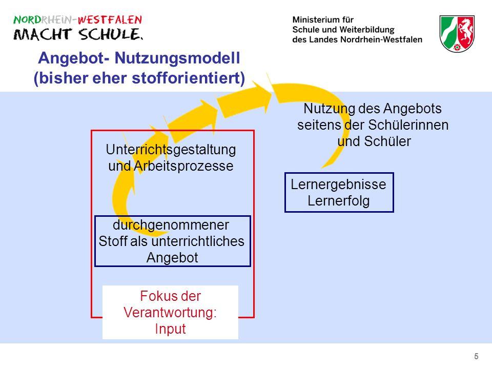 5 Angebot- Nutzungsmodell (bisher eher stofforientiert) Unterrichtsgestaltung und Arbeitsprozesse durchgenommener Stoff als unterrichtliches Angebot F