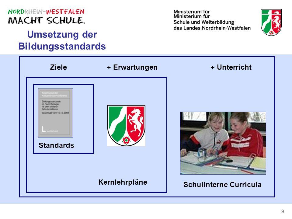 9 Umsetzung der Bildungsstandards Kernlehrpläne Schulinterne Curricula Standards Ziele+ Erwartungen+ Unterricht