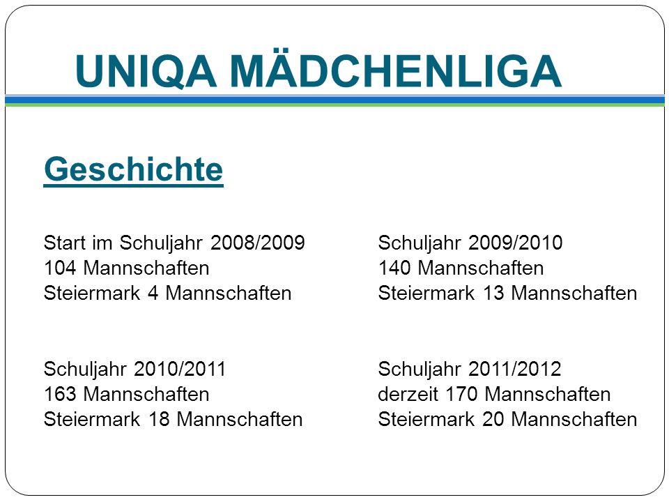 UNIQA MÄDCHENLIGA Geschichte Start im Schuljahr 2008/2009Schuljahr 2009/2010 104 Mannschaften140 Mannschaften Steiermark 4 MannschaftenSteiermark 13 M