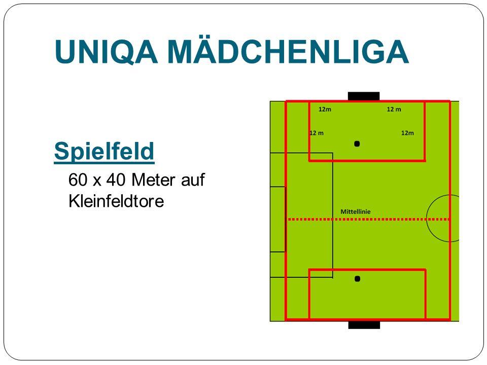 UNIQA MÄDCHENLIGA Spielfeld 60 x 40 Meter auf Kleinfeldtore